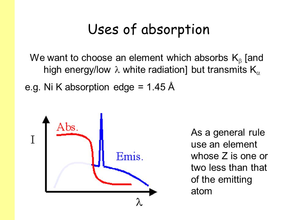 Uses of absorption We want to choose an element which absorbs K [and high energy/low  white radiation] but transmits K